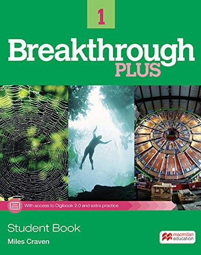 Breakthrough Plus - ブレークスルー・プラス